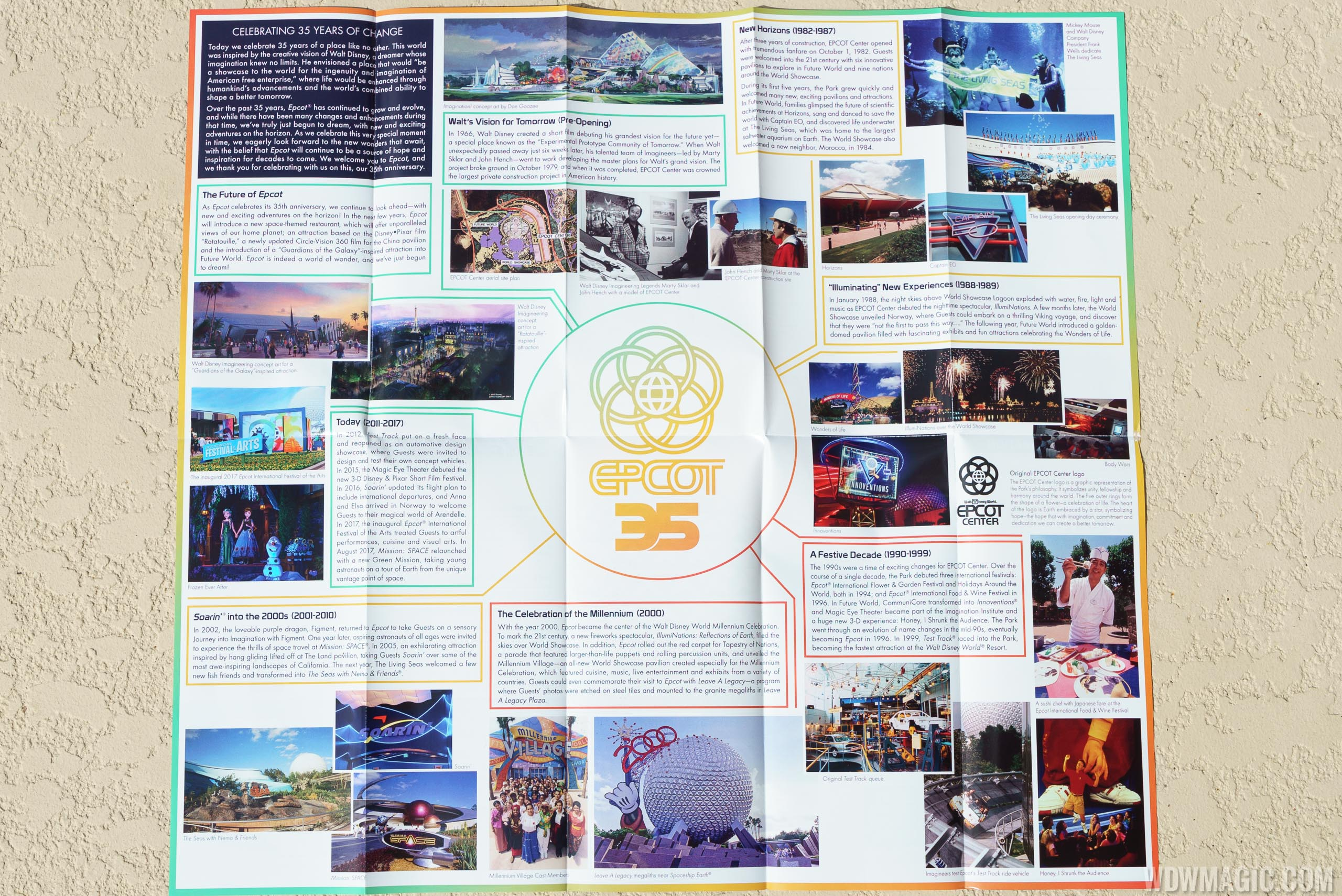 Inside the Epcot 35 Guide Map