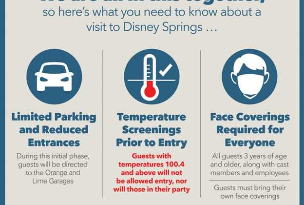 Disney Springs COVID-19 Guidelines