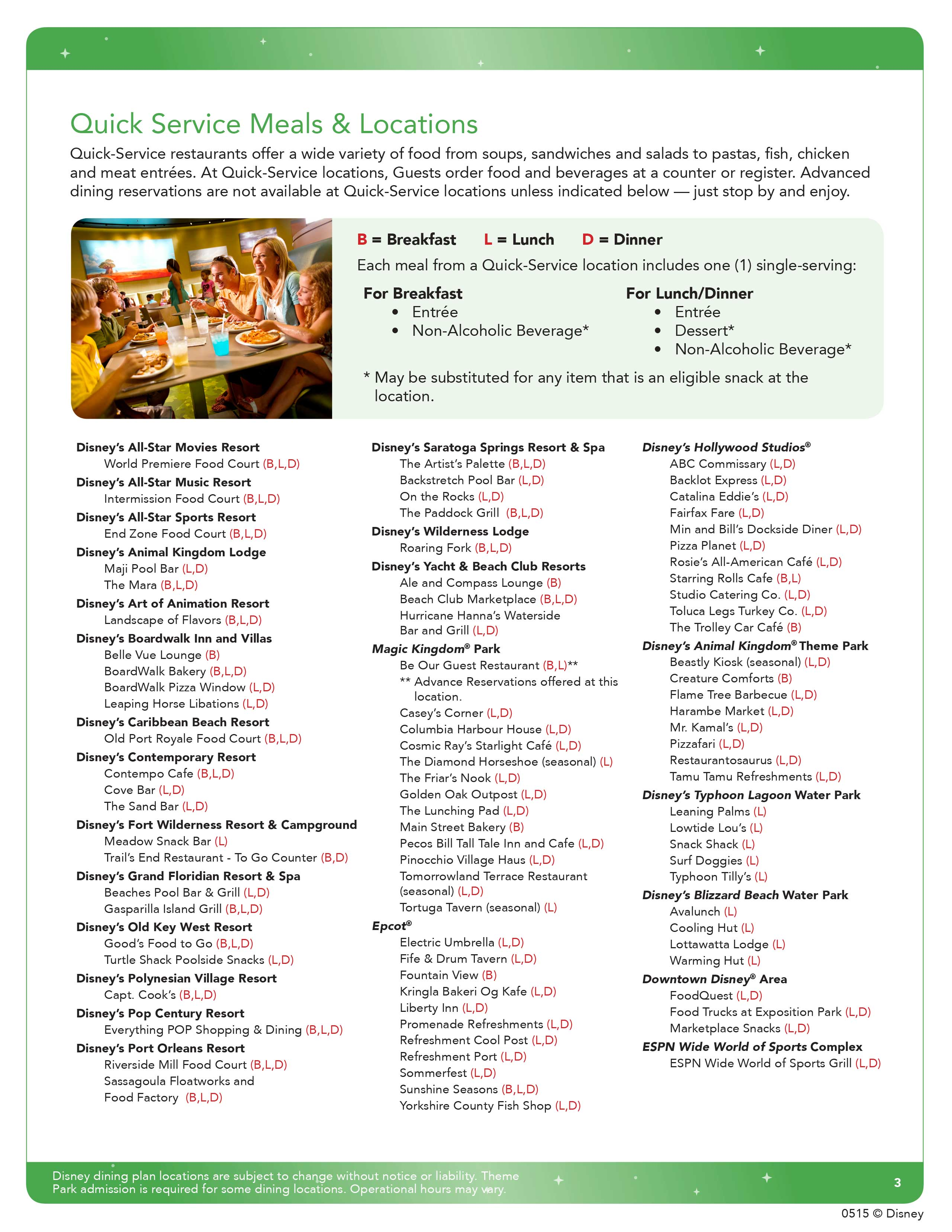 Walt Disney World E-Tickets or Mailed Tickets? What's Best for you?