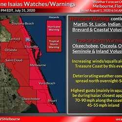 Hurricane Isaias August 1 2020 8am