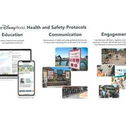 Walt Disney World COVID-19 reopening presentation