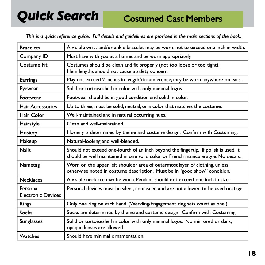 Disney Look 2021 quick reference guide